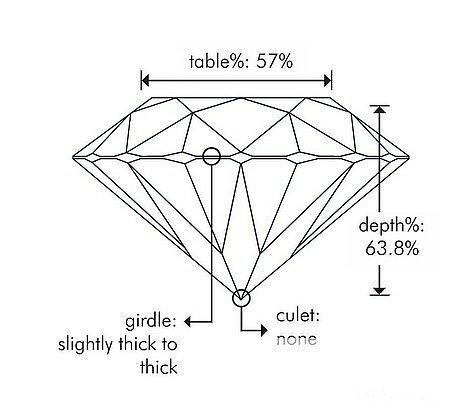 帮忙看下这颗钻怎么样_钻石小春钻石